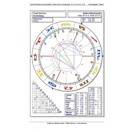 Astrologische Analyse: Zukunft Wellness und Gesundheit